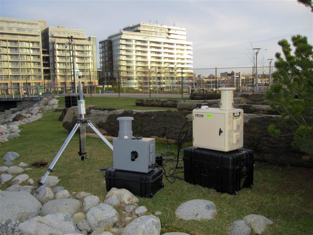 CBRNE Surveillance Equipment